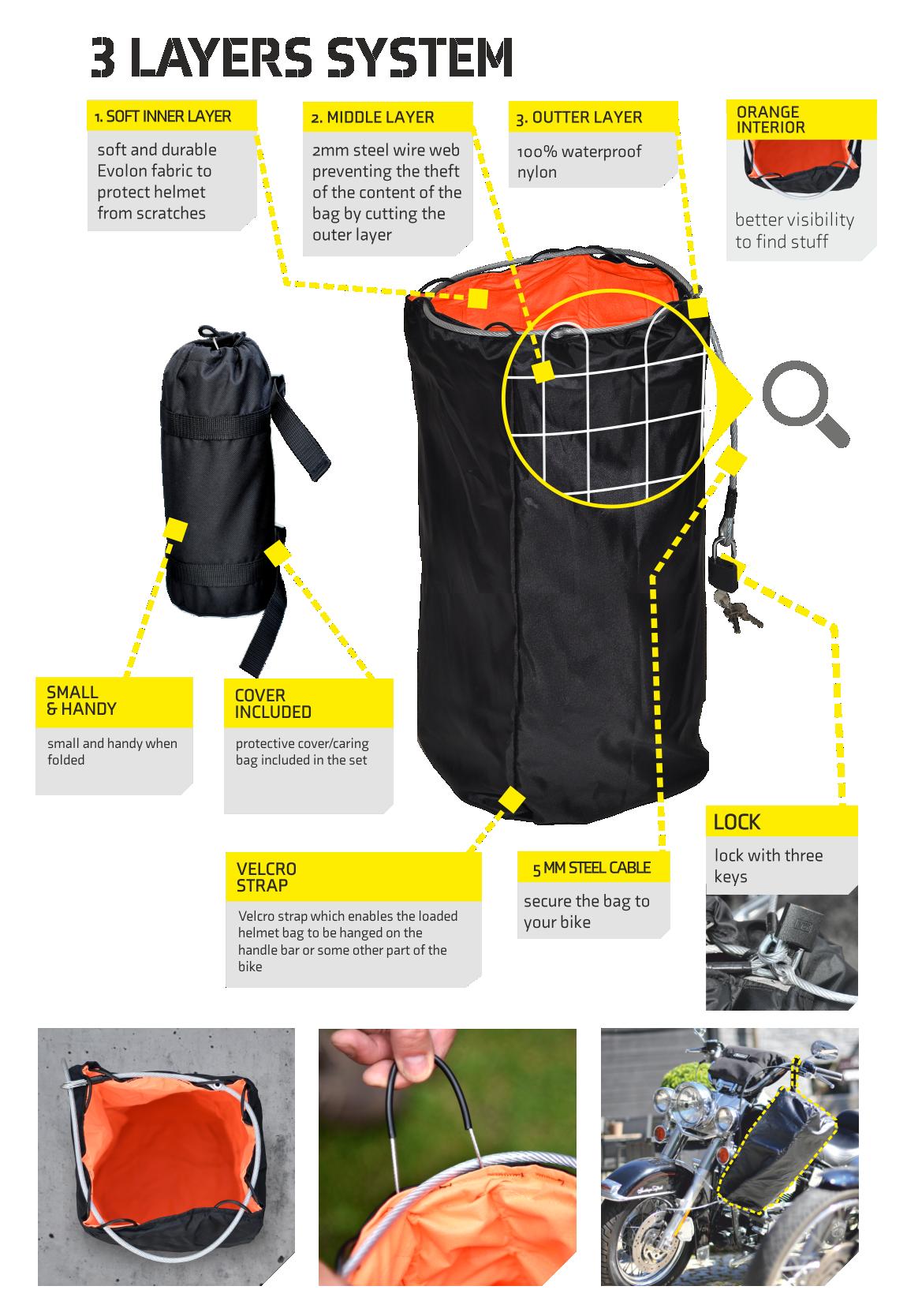deemeed security double helmet bag - technical details